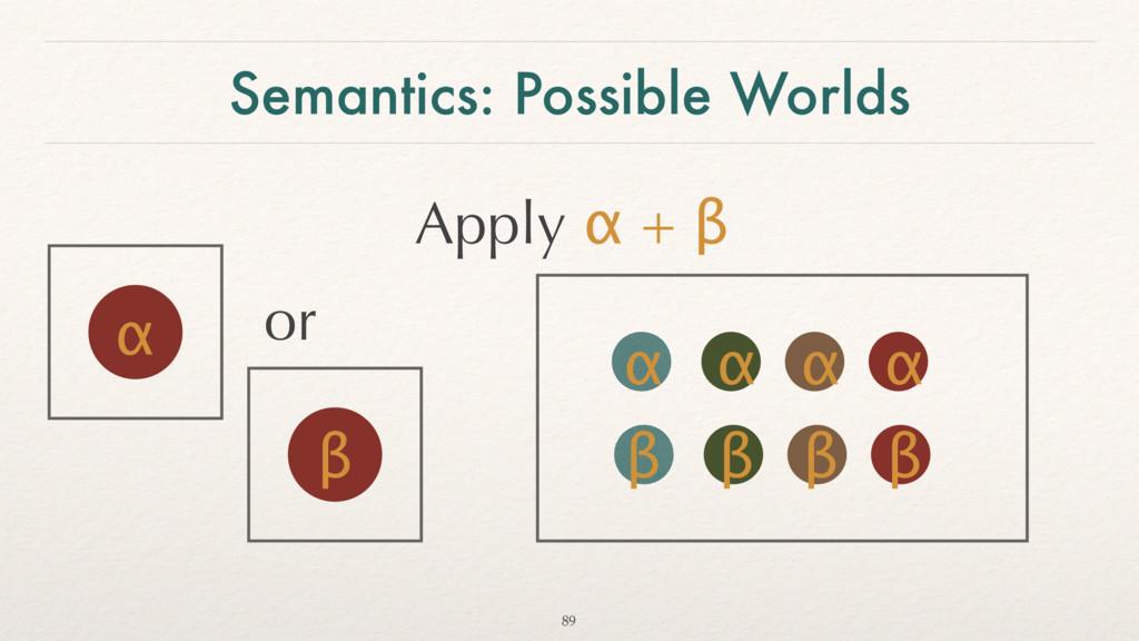 Semantics: Possible Worlds 89 α Apply α + β β o...