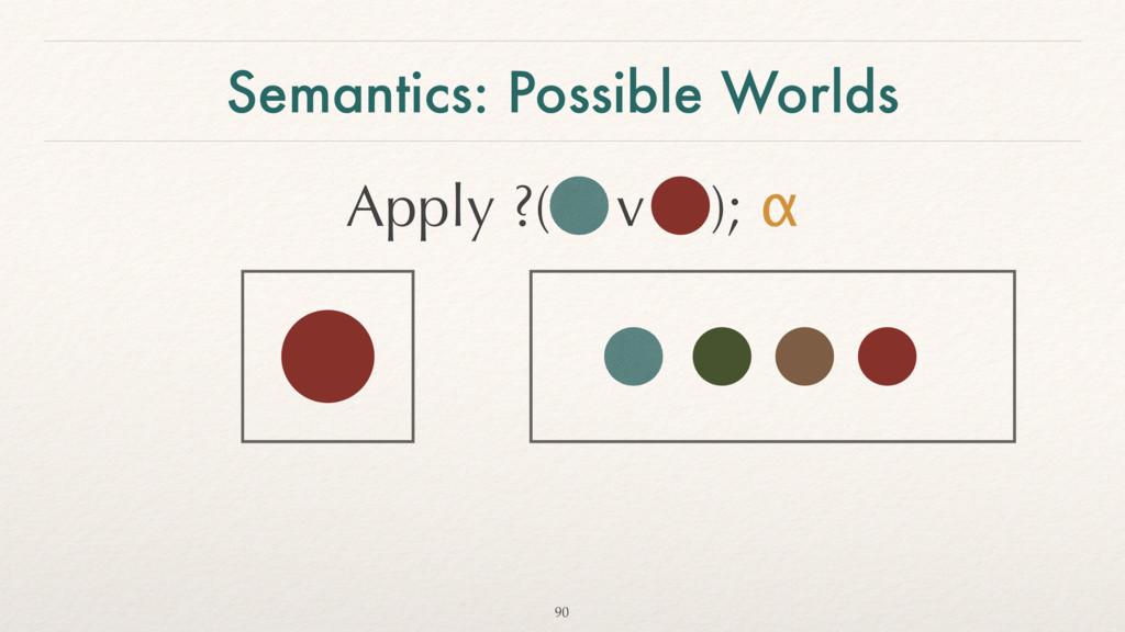 Semantics: Possible Worlds 90 Apply ?( v ); α