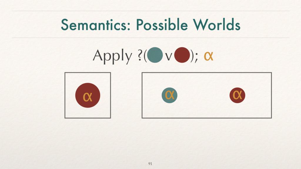 Semantics: Possible Worlds 91 α Apply ?( v ); α...