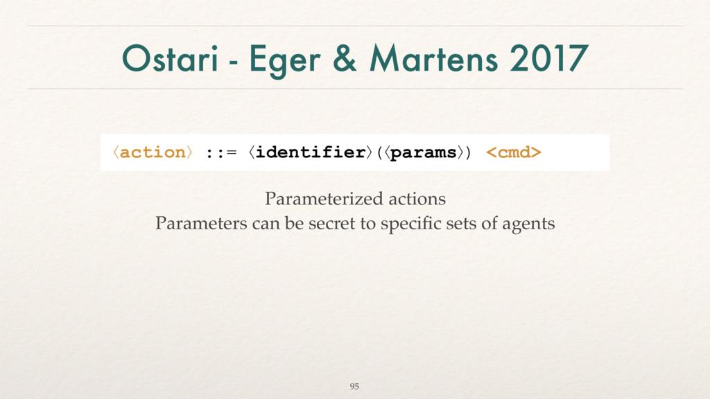 Ostari - Eger & Martens 2017 Parameterized acti...