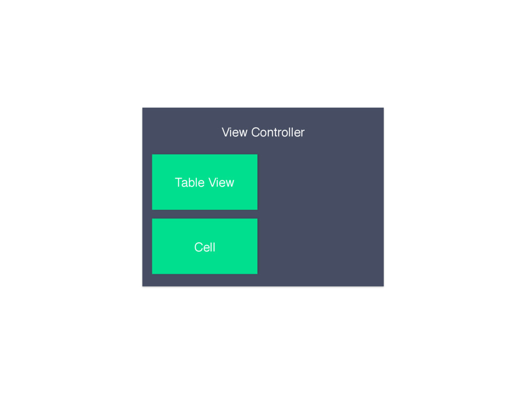 View Controller Table View Cell