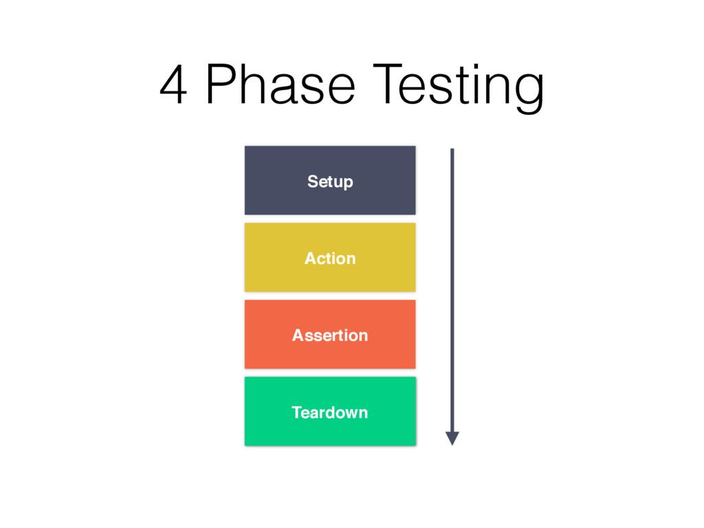 Setup Action Assertion Teardown 4 Phase Testing