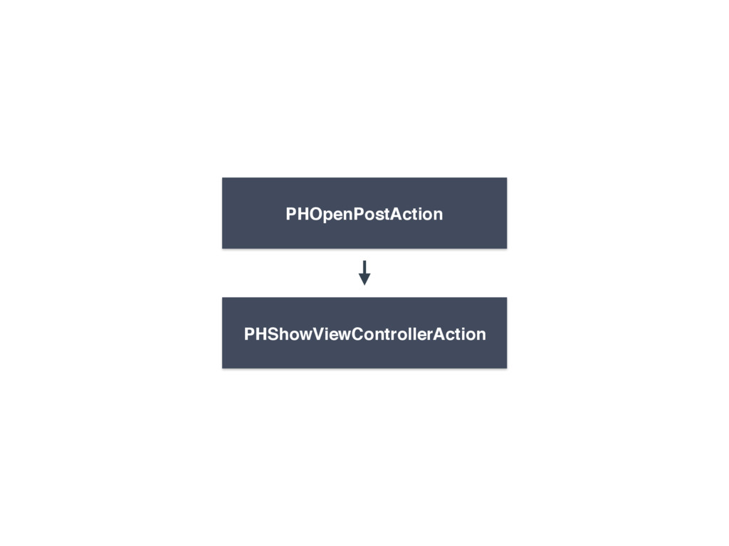 PHShowViewControllerAction PHOpenPostAction