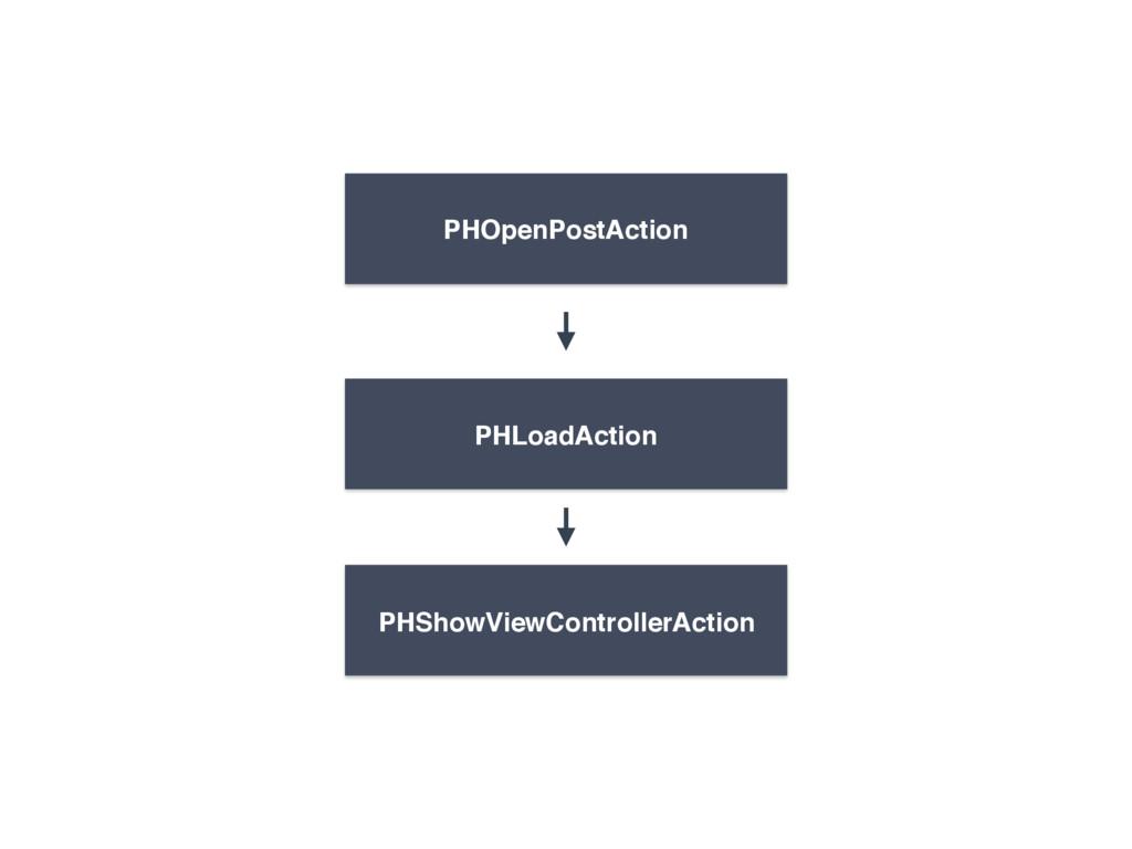 PHOpenPostAction PHShowViewControllerAction PHL...