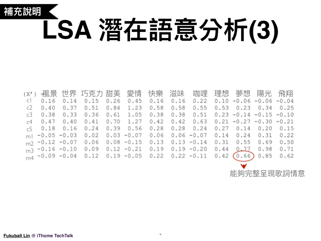 LSA 潛在語意分析(3) 、 Fukuball Lin @ iThome TechTalk ...