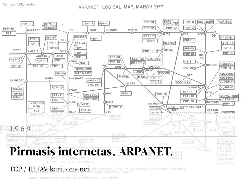 1 9 6 9 Pirmasis internetas, ARPANET. TCP / IP,...