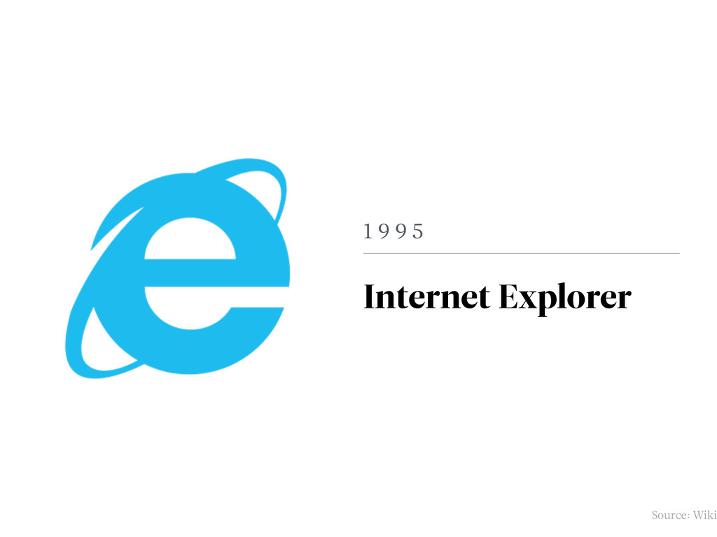 1 9 9 5 Internet Explorer Source: Wiki