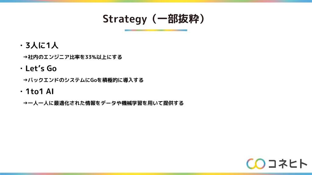 Strategy(一部抜粋) ・3人に1人  →社内のエンジニア比率を33%以上にする ・Le...