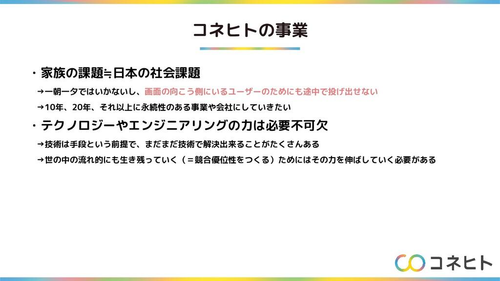 コネヒトの事業 ・家族の課題≒日本の社会課題  →一朝一夕ではいかないし、画面の向こう側にいる...