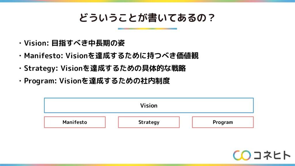 どういうことが書いてあるの? ・Vision: 目指すべき中長期の姿 ・Manifesto: ...
