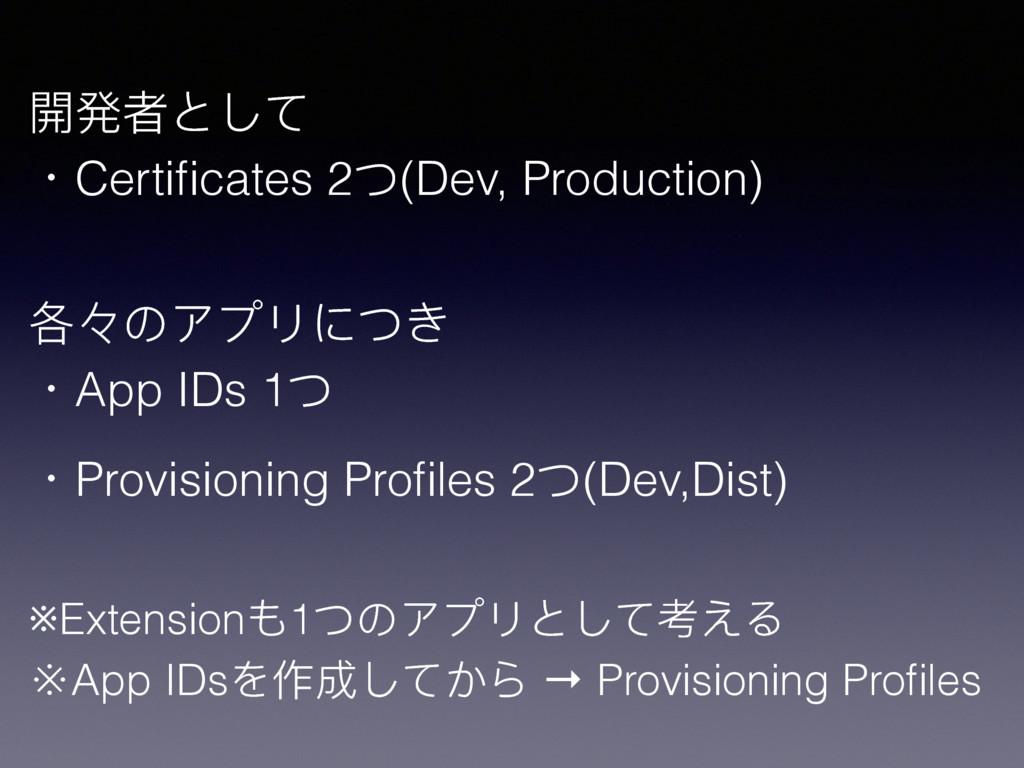 樄咲ᘏ;ͭͼ ɾCertificates 2ͺ(Dev, Production) ݱ̸΄ίϤϷ...