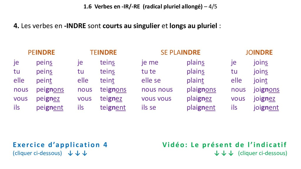 1.6 Verbes en -IR/-RE (radical pluriel allongé)...