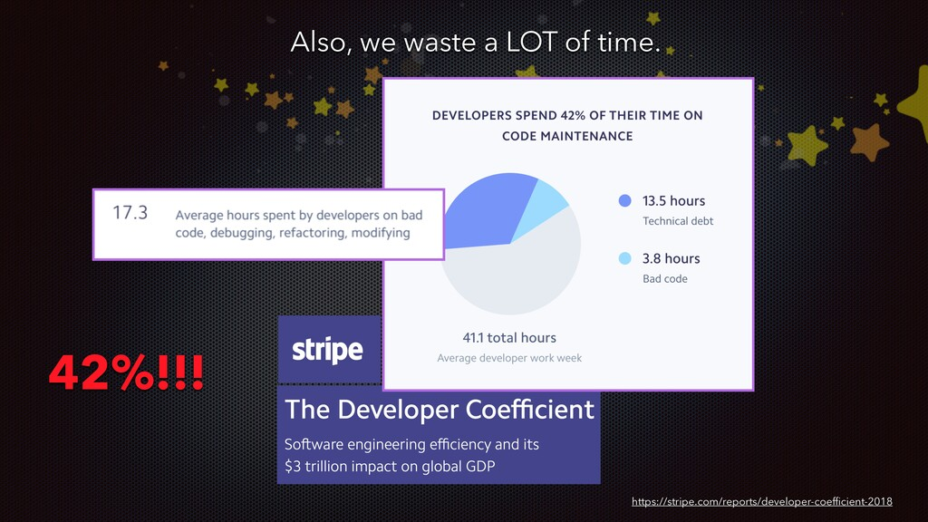 Also, we waste a LOT of time. https://stripe.co...