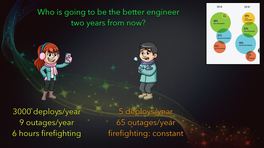Who is going to be the better engineer two year...
