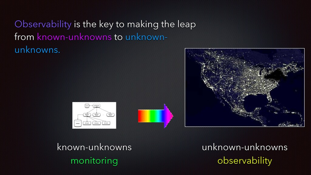 Observability is the key to making the leap fro...