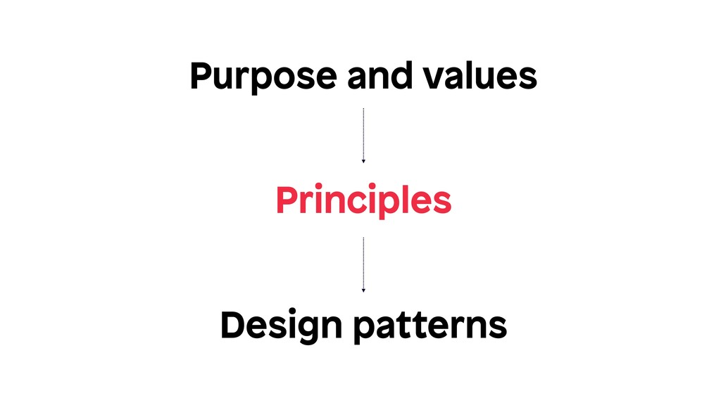 Purpose and values Principles Design patterns