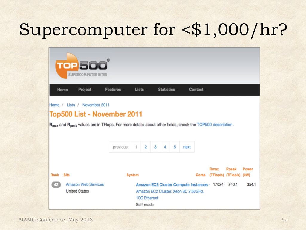 Supercomputer for <$1,000/hr? AIAMC Conference,...
