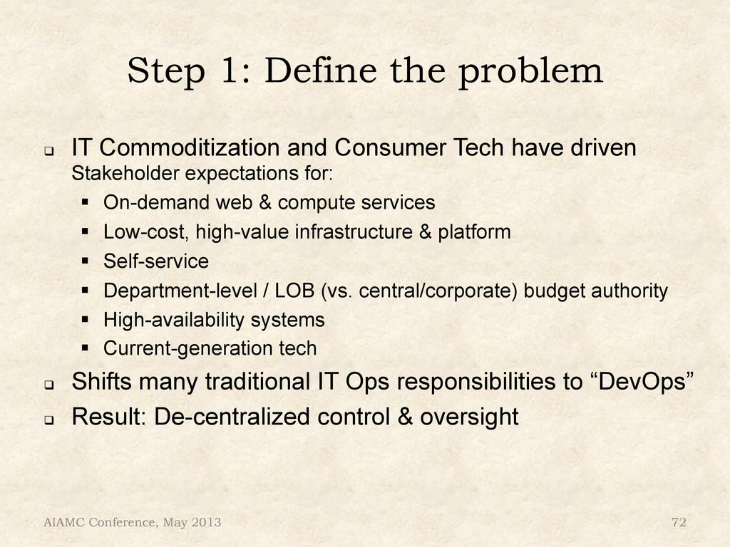 Step 1: Define the problem ! IT Commoditizatio...