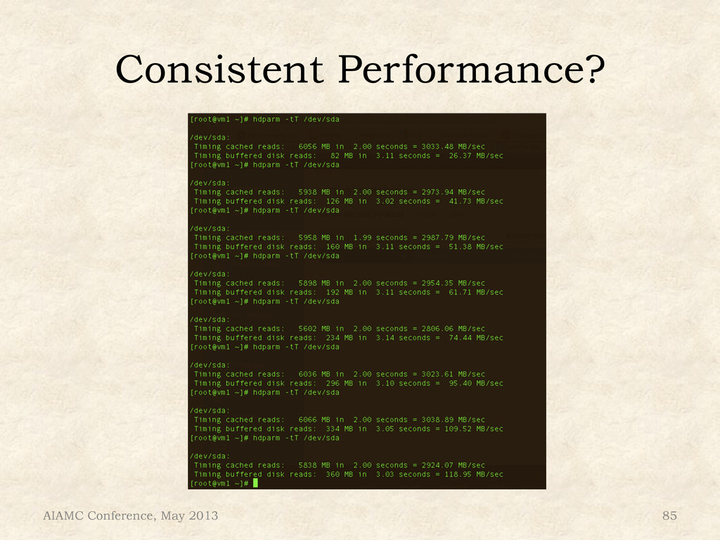 Consistent Performance? AIAMC Conference, May 2...