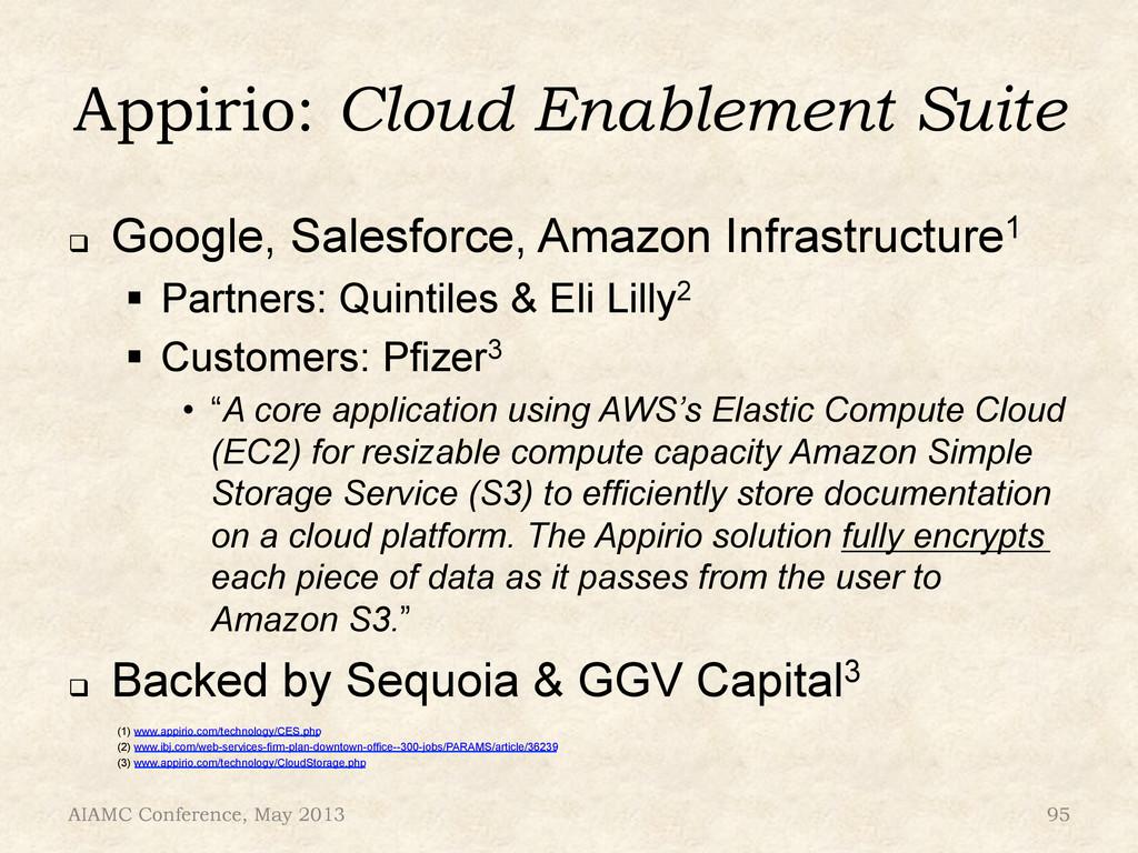 Appirio: Cloud Enablement Suite ! Google, Sale...