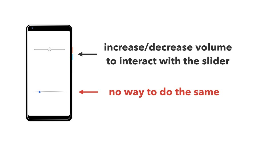 increase/decrease volume to interact with the s...