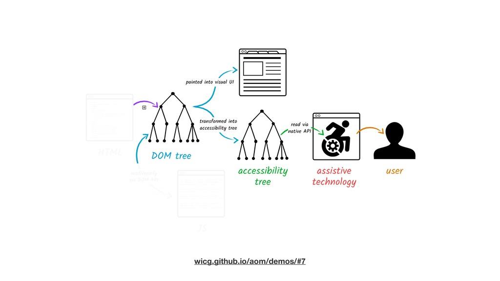 wicg.github.io/aom/demos/#7