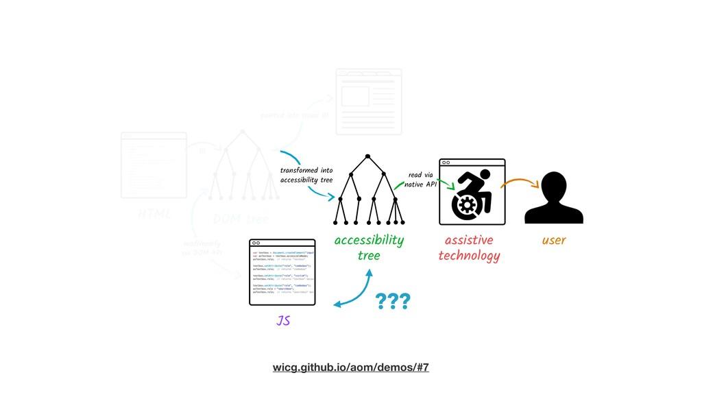 wicg.github.io/aom/demos/#7 ???