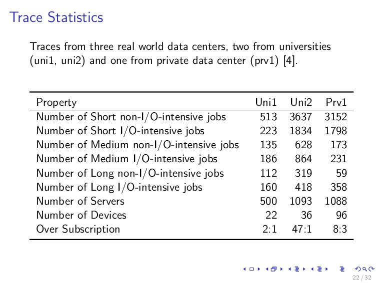 Trace Statistics Traces from three real world d...