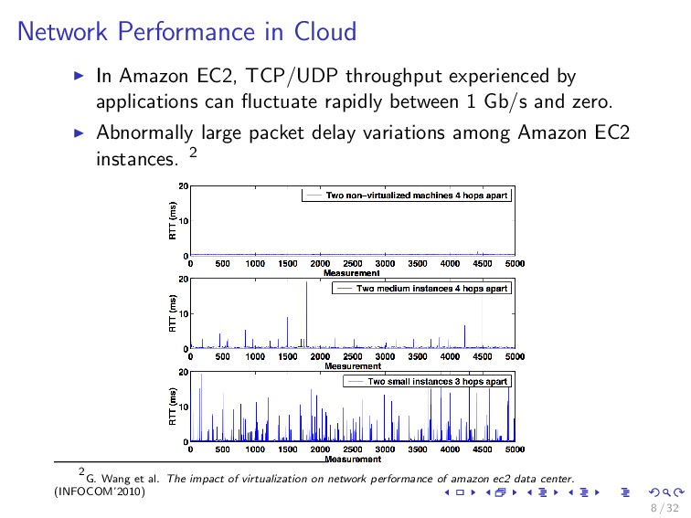 Network Performance in Cloud In Amazon EC2, TCP...