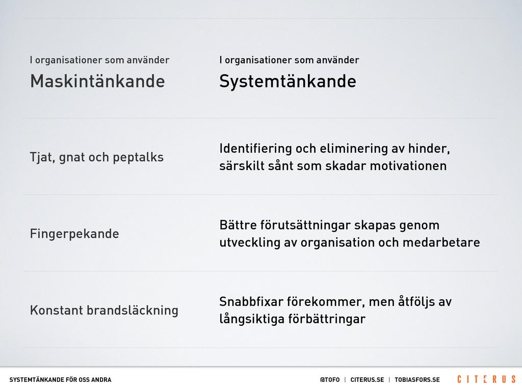 SYSTEMTÄNKANDE FÖR OSS ANDRA @TOFO | CITERUS.SE...