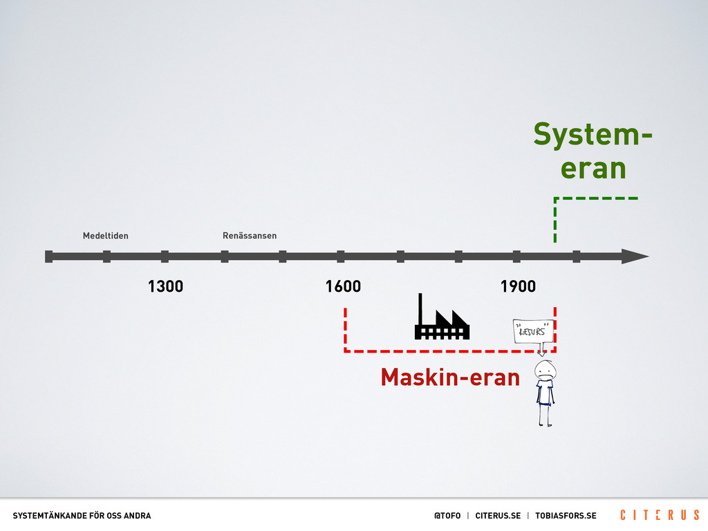 1300 1600 1900 Maskin-eran System- eran SYSTEMT...