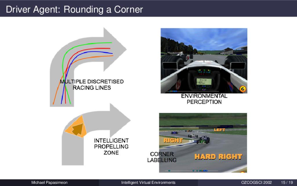 Driver Agent: Rounding a Corner Michael Papasim...