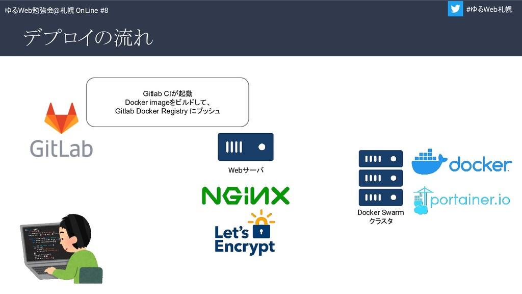 ゆるWeb勉強会@札幌 OnLine #8 #ゆるWeb札幌 デプロイの流れ Docker S...