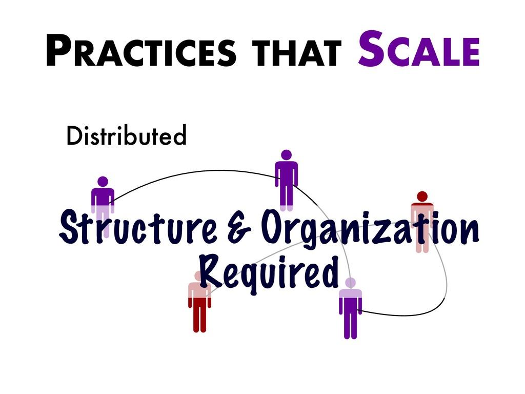 Distributed Structure & Organization Required P...