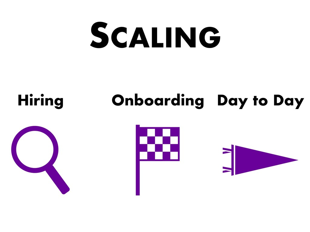 Hiring Onboarding Day to Day SCALING