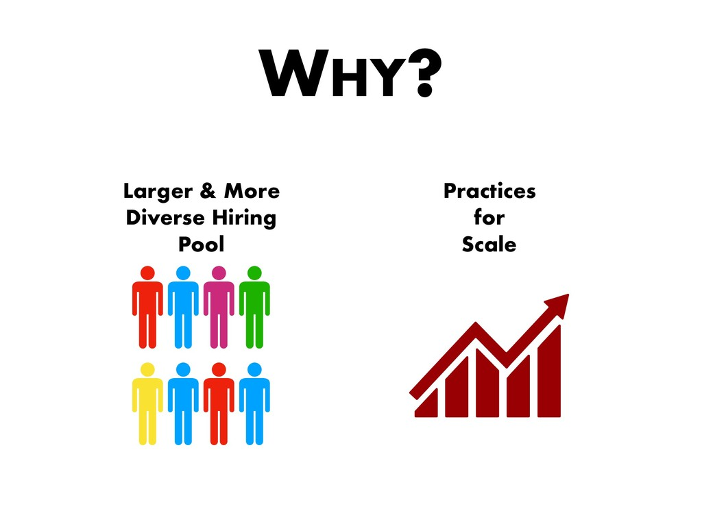 WHY? Larger & More Diverse Hiring Pool Practice...
