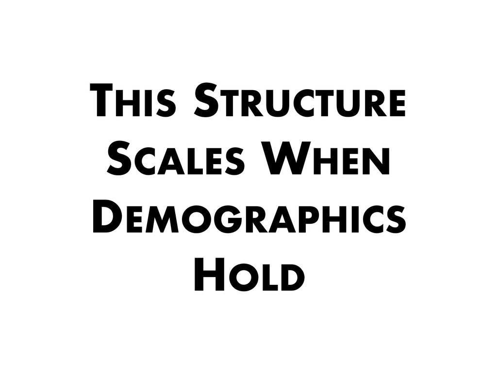 THIS STRUCTURE SCALES WHEN DEMOGRAPHICS HOLD