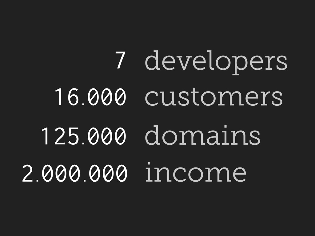 16.000 customers 125.000 domains 2.000.000 inco...