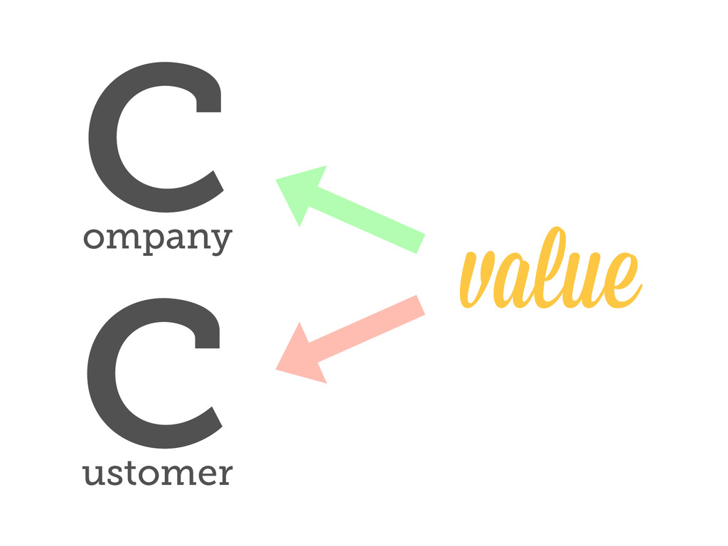 ustomer c ompany c value