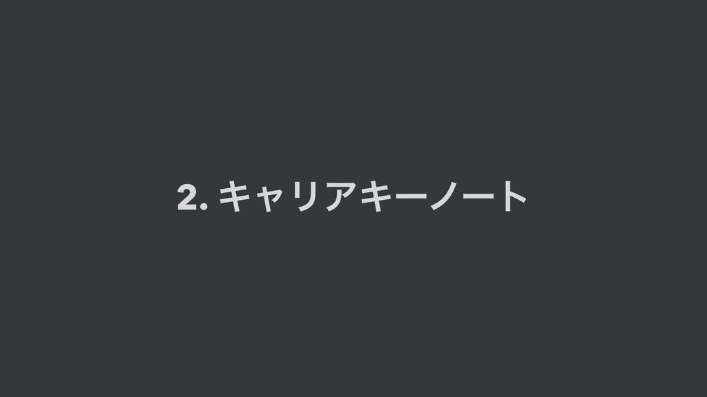2. ΩϟϦΞΩʔϊʔτ