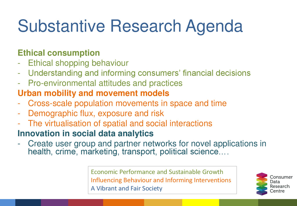Substantive Research Agenda Ethical consumption...