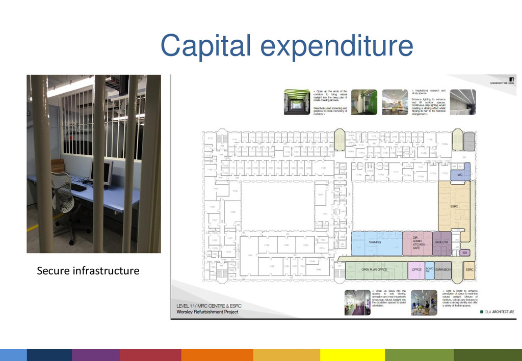 Capital expenditure Secure infrastructure