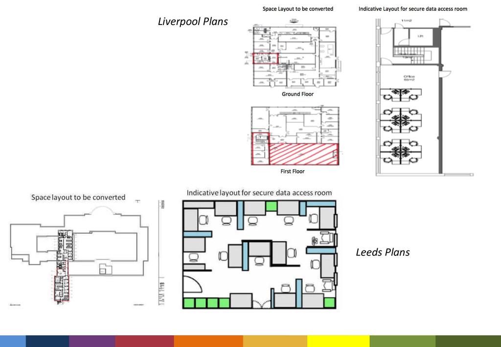 Liverpool Plans Leeds Plans