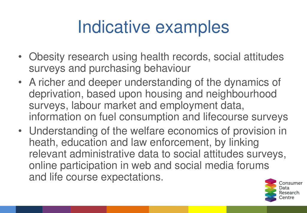 Indicative examples • Obesity research using he...