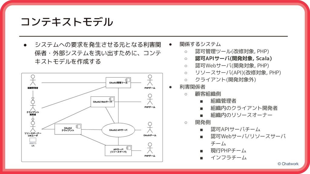 © Chatwork ● システムへの要求を発生させる元となる利害関 係者・外部システムを洗い...