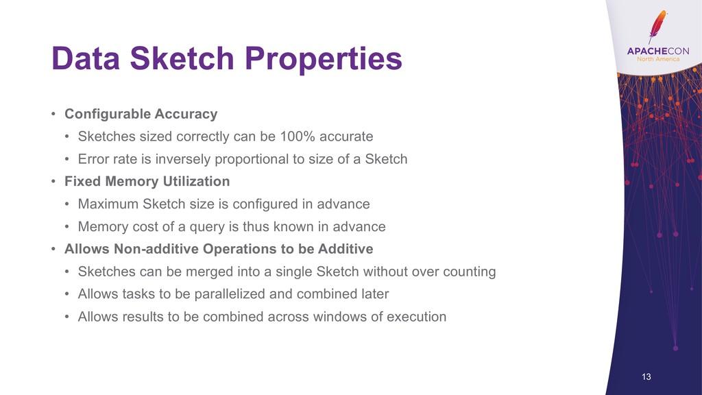 Data Sketch Properties • Configurable Accuracy ...