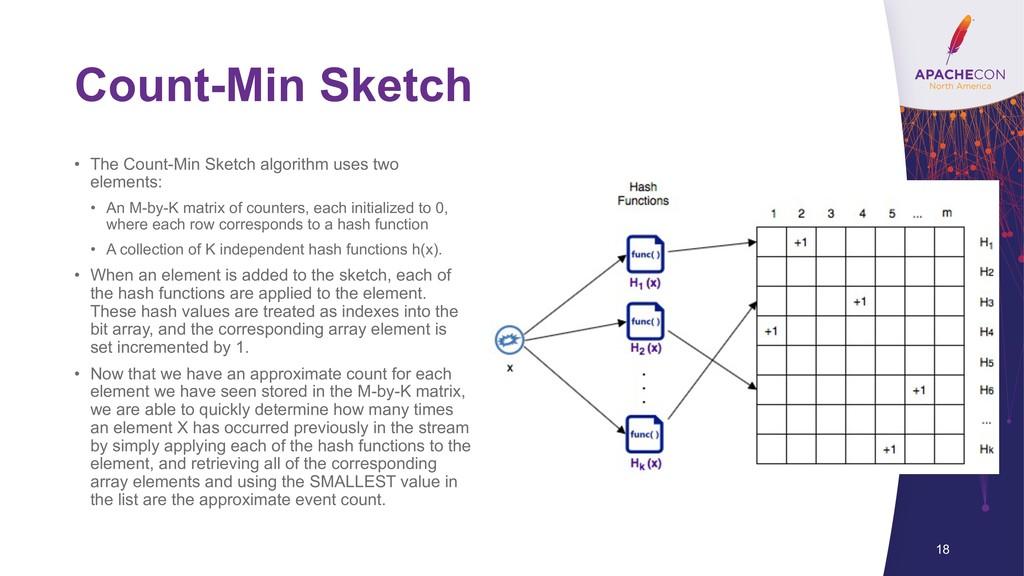 Count-Min Sketch • The Count-Min Sketch algorit...