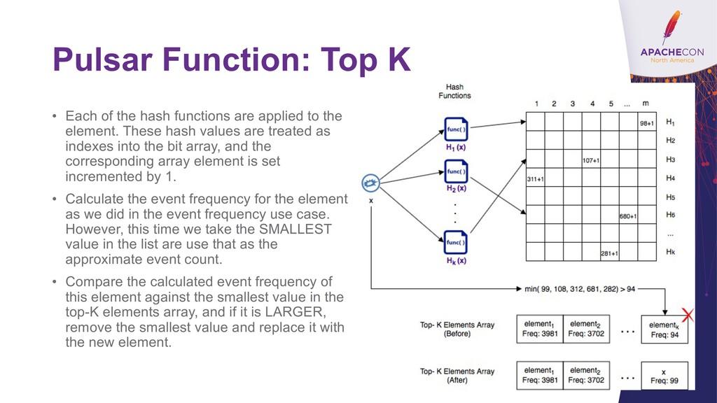 Pulsar Function: Top K • Each of the hash funct...