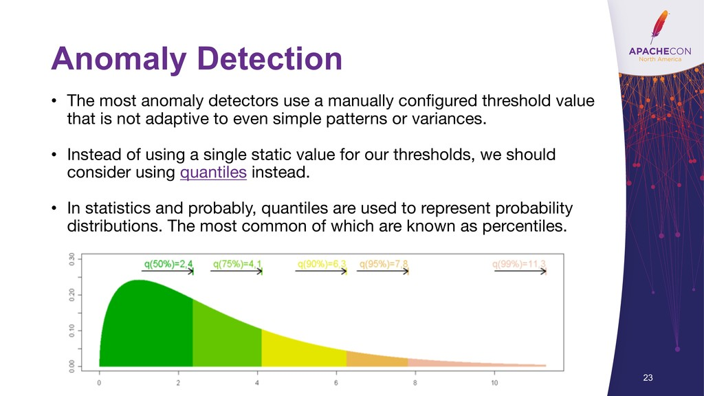 Anomaly Detection • The most anomaly detectors ...