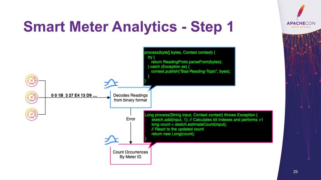 Smart Meter Analytics - Step 1 29